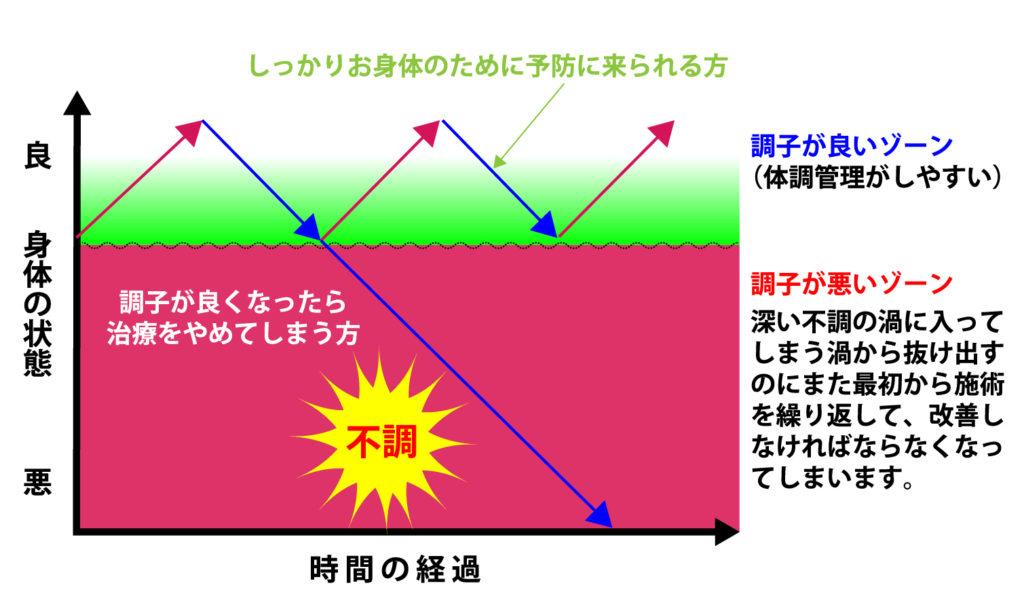 グラフ2-01