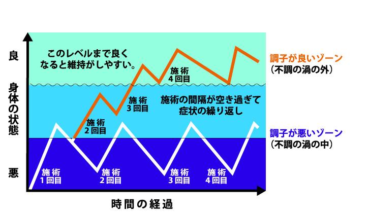 グラフ修正3